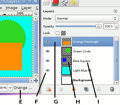 layers-efghi